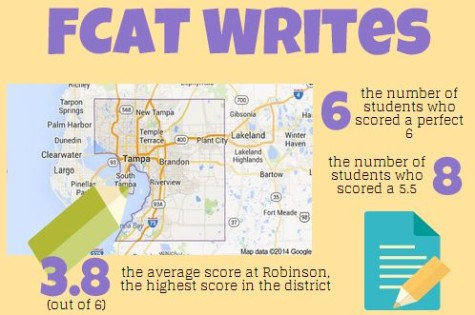 Robinson Rising With FCAT Writes