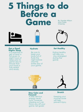 5 Things before game