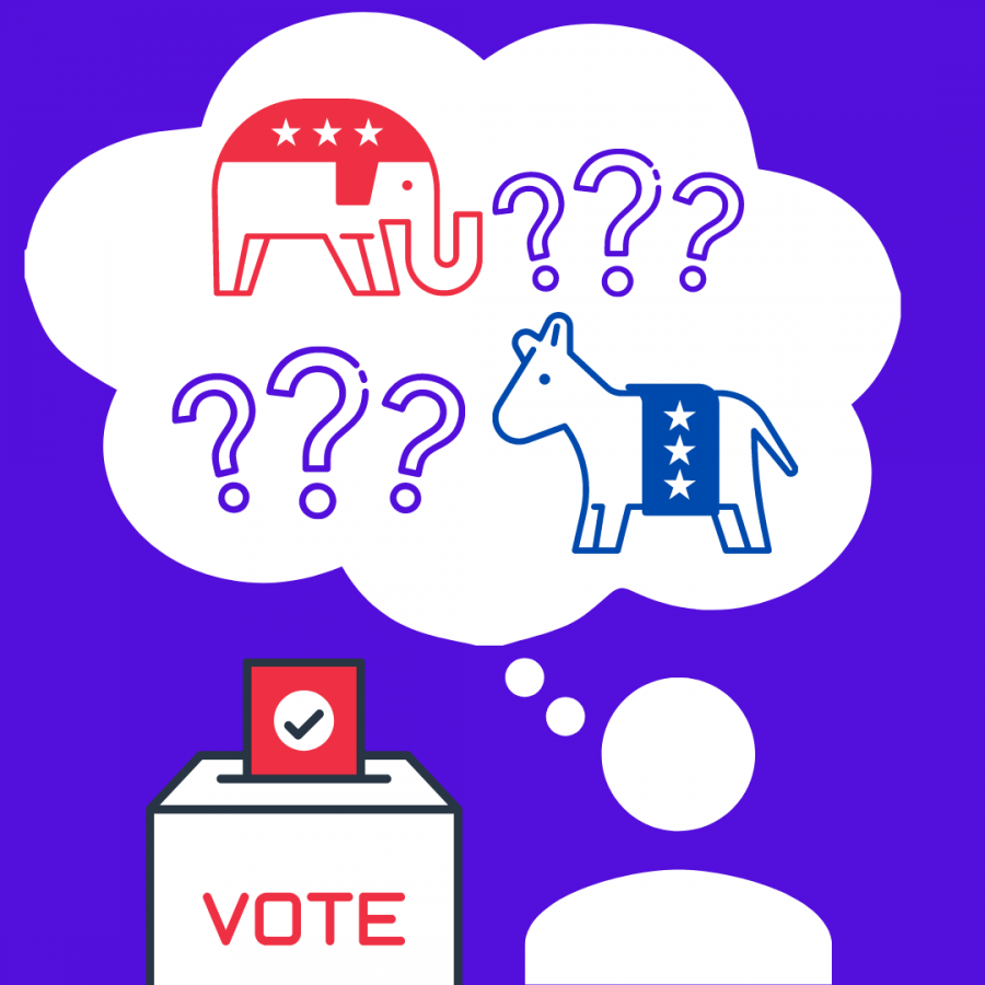 A graphic illustration depicting a person questioning who they will vote for.