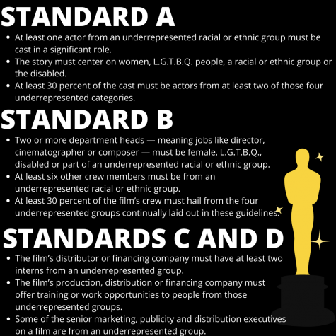 The new standards for eligibility for nomination for Best Picture, as released by the Academy Awards.