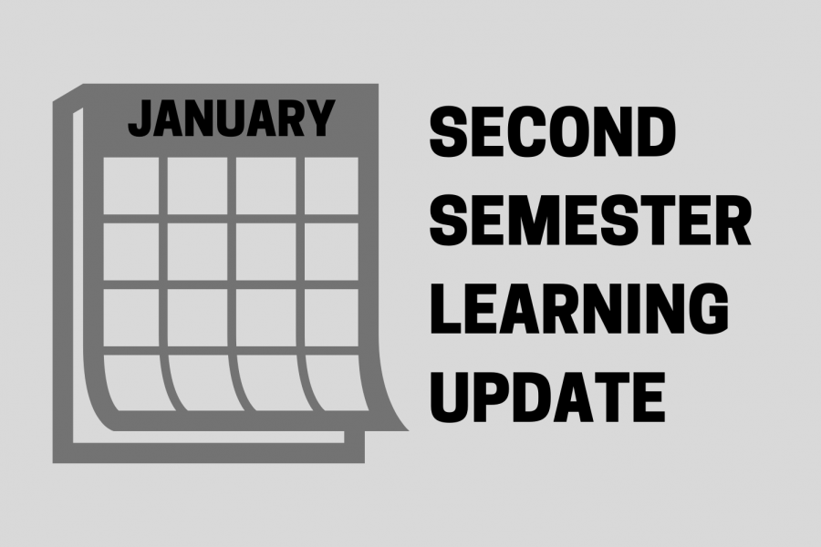 Update: second semester learning